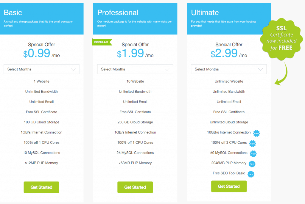 Misshosting - Web hosting plans